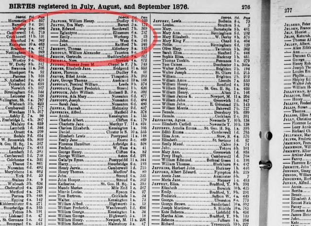 The Birth Certificate record showing that Eglantyne Jebb (with no middle name) was born in 1876